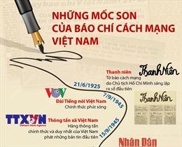 Những mốc son của nền báo chí cách mạng Việt Nam