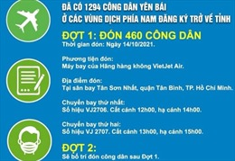 Yên Bái: Lên phương án đón khoảng 1.300 công dân trở về từ vùng dịch