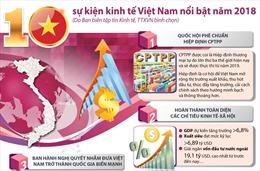 10 sự kiện kinh tế Việt Nam năm 2018