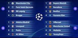 Bốc thăm chia bảng Champions League 2021 - 2022: PSG đối đầu Man City, Bayern Munich đụng độ Barcelona