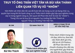 Truy tố ông Trần Việt Tân và Bùi Văn Thành liên quan tới vụ Vũ 'nhôm'