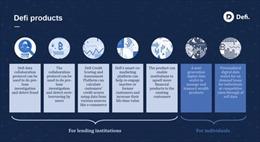 Defi cách mạng hóa quy trình cho vay tín dụng bằng nền tảng hiện đại dựa trên blockchain