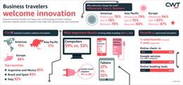 71% khách du lịch doanh nhân trên thế giới ưa thích công nghệ du lịch đổi mới