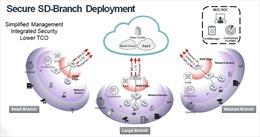 Fortinet giới thiệu giải pháp bảo mật SD-Branch