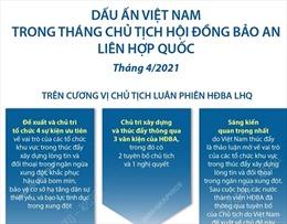 Việt Nam hoàn thành tháng Chủ tịch Hội đồng Bảo an Liên hợp quốc