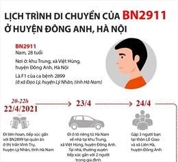Lịch trình di chuyển của BN2911 ở huyện Đông Anh, Hà Nội