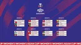 Đội tuyển nữ Việt Nam chung bảng với Tajikistan, Maldives và Afghanistan tại vòng loại ASIAN Cup nữ 2022