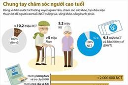 Chung tay chăm sóc để người cao tuổi sống vui, sống khỏe và hạnh phúc