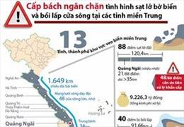 Cấp bách ngăn chặn sạt lở bờ biển và bồi lấp cửa sông tại miền Trung