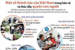 Một số thành tựu của Việt Nam trong bảo vệ và thúc đẩy quyền con người