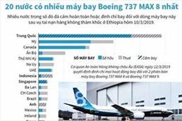20 nước có nhiều máy bay Boeing 737 MAX 8 nhất