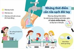Những thời điểm cần rửa sạch đôi tay