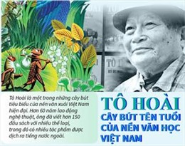 Tô Hoài: Cây bút tên tuổi của nền văn học cận đại Việt Nam