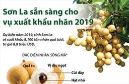 Sơn La sẵn sàng cho vụ xuất khẩu nhãn 2019