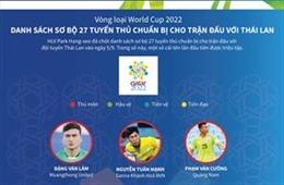 HLV Park Hang-seo chốt danh sách 27 tuyển thủ chuẩn bị đấu với Thái Lan