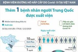 Đã có 7 bệnh nhân mắc Covid-19 được xuất viện