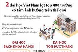Hai đại học Việt Nam lọt top 400 trường có tầm ảnh hưởng trên thế giới