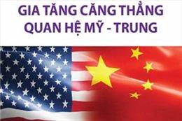 Gia tăng căng thẳng quan hệ Mỹ - Trung