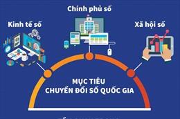 Việt Nam tiên phong chuyển đổi số - Bài 1:Khát vọng chuyển đổi số
