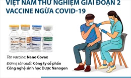 Việt Nam thử nghiệm giai đoạn 2 vaccine ngừa COVID-19