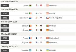 EURO 2020: Lộ diện 8 cặp đấu vòng 1/8