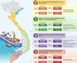 Tổng nhu cầu vốn đầu tư hệ thống cảng biển đến năm 2030 khoảng 313.000 tỷ đồng