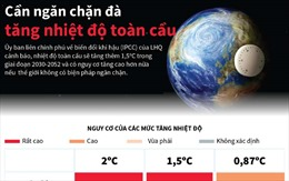 Cảnh báo nhiệt độ toàn cầu có thể tăng hơn nữa