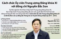 Đồng chí Nguyễn Bắc Son bị cách chức Ủy viên Trung ương Đảng khóa XI