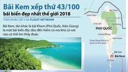 Bãi Kem xếp thứ 43/100 bãi biển đẹp nhất thế giới