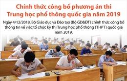 Chính thức công bố phương án thi THPT Quốc gia năm 2019