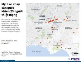 Mỹ: Lốc xoáy càn quét khiến 23 người thiệt mạng