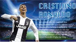 Cristiano Ronaldo - Kỷ lục gia Champions League