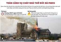 Toàn cảnh vụ cháy Nhà thờ Đức Bà Paris