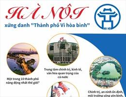 Hà Nội xứng danh 'Thành phố Vì hòa bình'