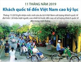 Tháng 11/2019, khách quốc tế đến Việt Nam cao kỷ lục