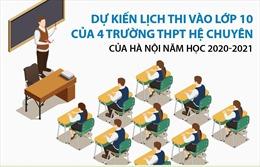 Dự kiến lịch thi vào lớp 10 của 4 trường THPT hệ chuyên của Hà Nội