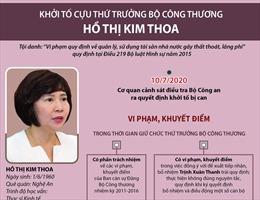 Khai trừ ra khỏi Đảng đối với bà Hồ Thị Kim Thoa, nguyên Thứ trưởng Bộ Công Thương