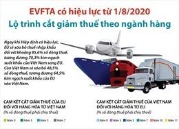 EVFTA có hiệu lực từ 1/8/2020, lộ trình cắt giảm thuế theo ngành hàng