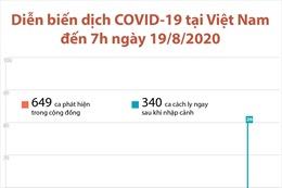 Diễn biến dịch COVID-19 tại Việt Nam (đến 7h ngày 19/8/2020)