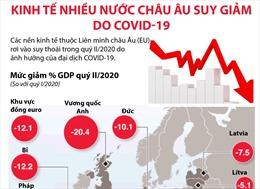 Kinh tế nhiều nước châu Âu suy giảm do COVID-19