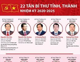 22 tân bí thư tỉnh, thành nhiệm kỳ 2020-2025
