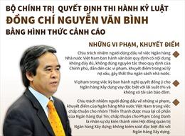 Bộ Chính trị quyết định thi hành kỷ luật đồng chí Nguyễn Văn Bình