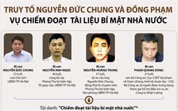 Xét xử bị cáo Nguyễn Đức Chung và đồng phạm về tội chiếm đoạt tài liệu bí mật nhà nước