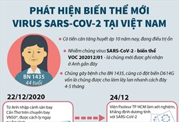 Phát hiện biến thể mới virus SARS-CoV-2 tại Việt Nam