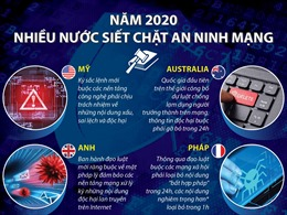 Năm 2020: Nhiều nước siết chặt an ninh mạng