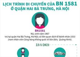 Lịch trình di chuyển của BN 1581 ở quận Hai Bà Trưng, Hà Nội