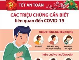 Tết an toàn: Các triệu chứng cần biết liên quan đến COVID-19