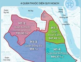 Sáu đồ án quy hoạch phân khu nội đô lịch sử tại Hà Nội