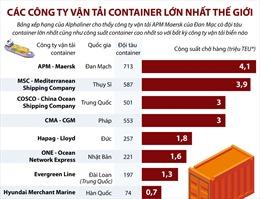 Các công ty vận tải container lớn nhất thế giới