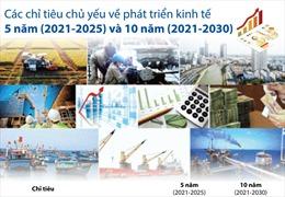 Các chỉ tiêu chủ yếu về phát triển kinh tế 5 năm (2021-2025) và 10 năm (2021-2030)